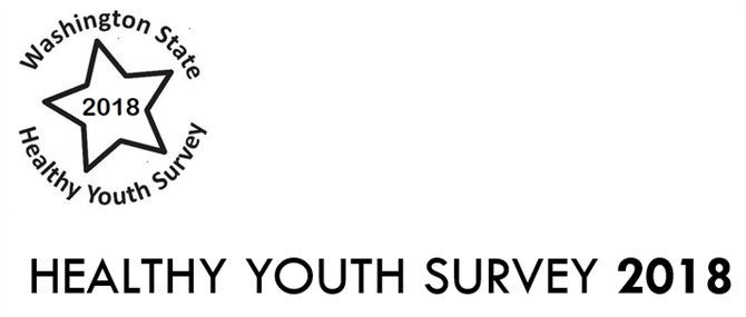 Healthy Youth Survey 2018